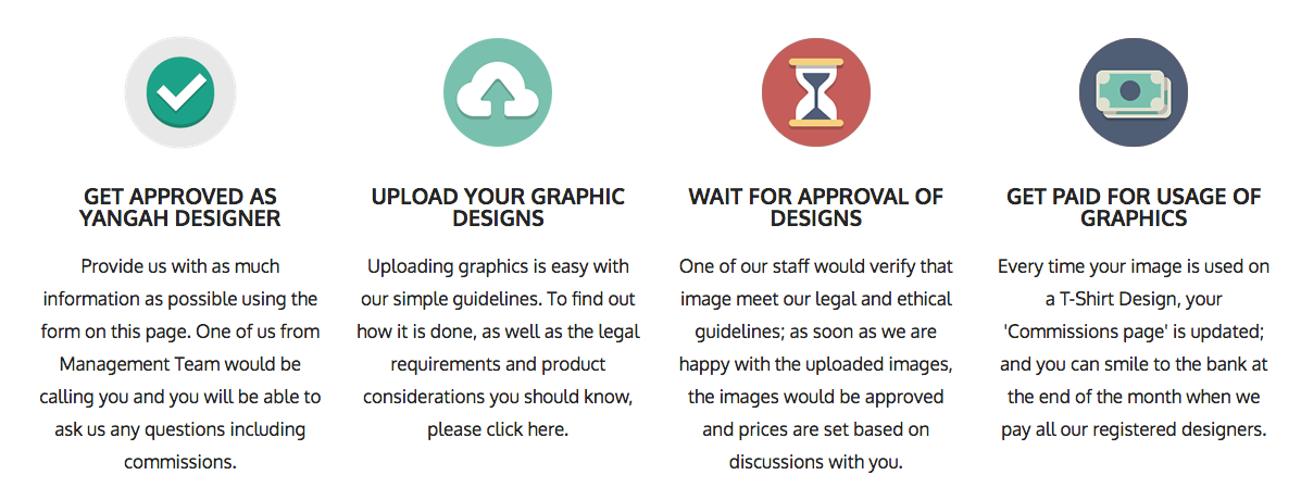 Yes! Graphic Supplier does earn a commission each time their submissions are used …